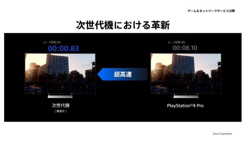 PS5のロード速度