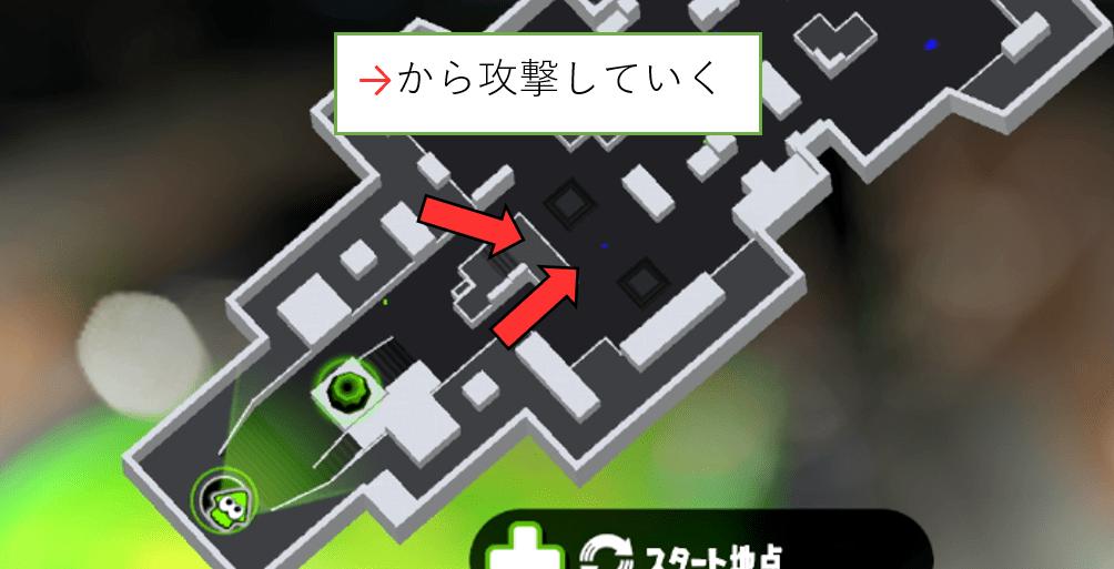 ホッケのホコを正面高台からくるルートを抑えるための攻撃方向。
